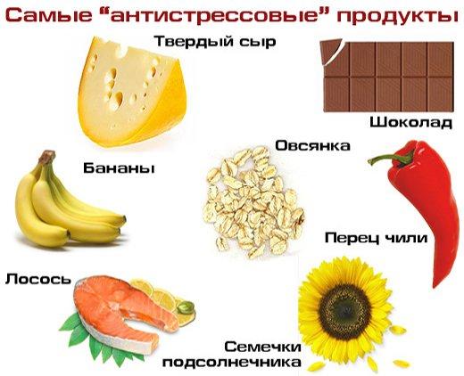 Какие продукты помогают избавиться от стресса