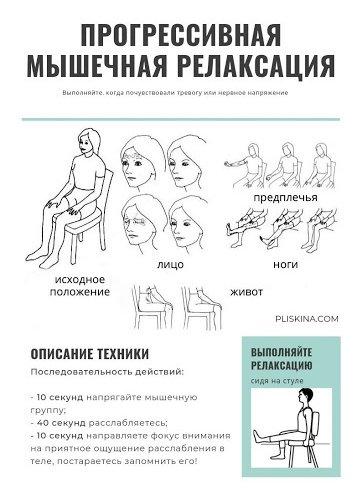 Техника прогрессивной мышечной релаксации Якобсона